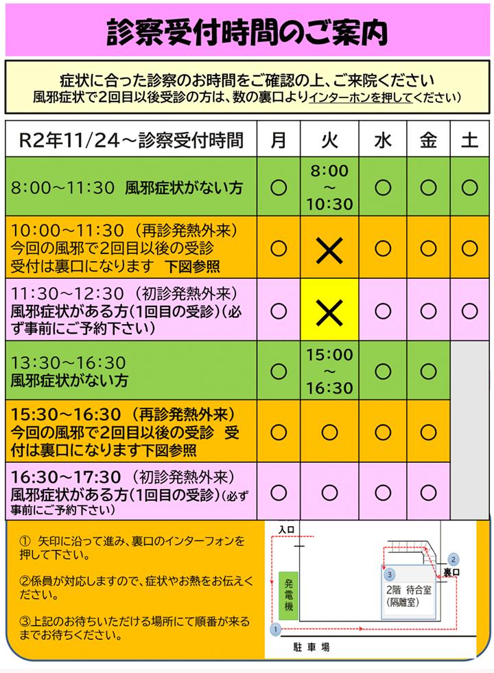 クリニック 春日部 あゆみ